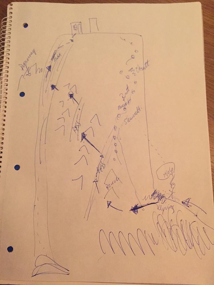 Viktig med kart på fjelltur.  Kart og anbefalt rute opp tegnet av Arnt Owe Røed.