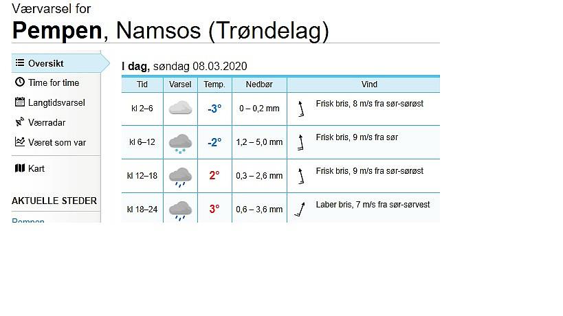 Værmelding for Pempen i Namdalseid