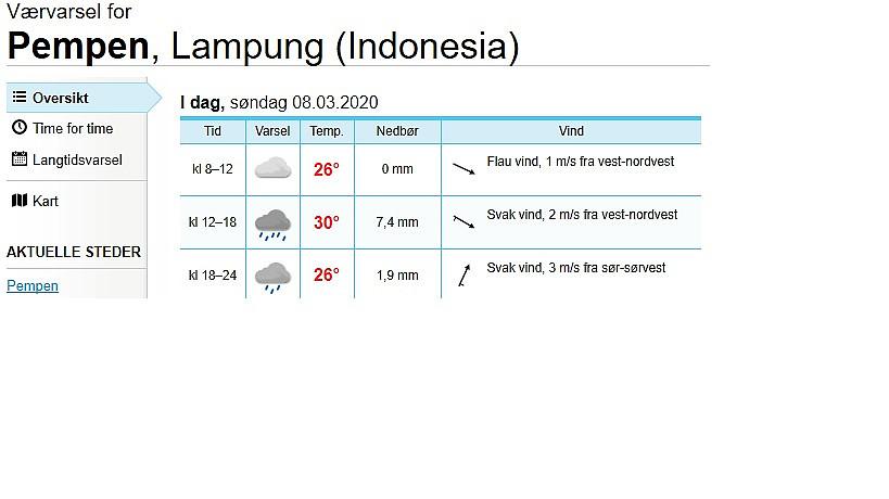 Varmt i Pempen på Sumatra, men mye regn